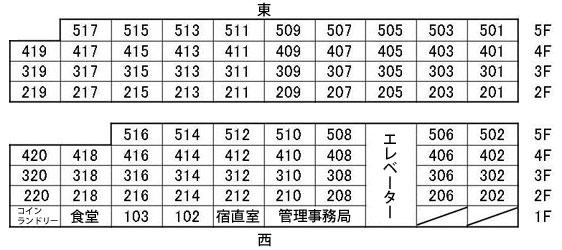 room_number